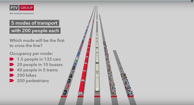 To wideo udowadnia wyższość transportu zbiorowego nad samochodami